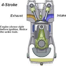 Karburator 4 tak