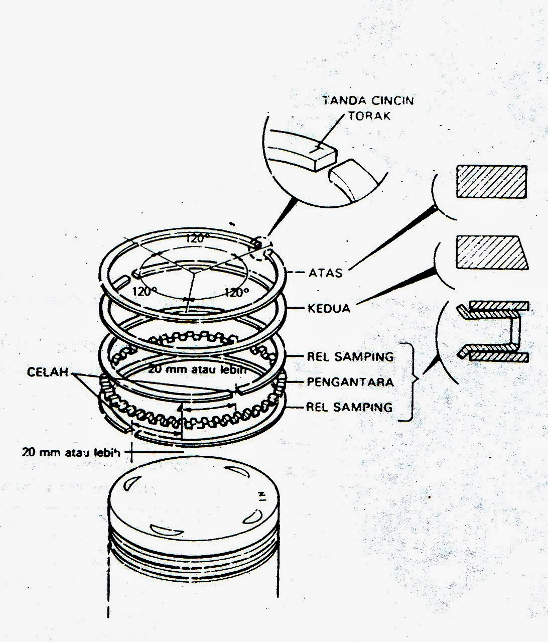 pemasangan ring piston